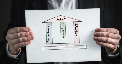 3 Pillars of scrum - Transparency, Inspection, Adaption